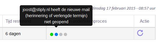 Een herinneringsmail is verstuurd en de klant heeft de mail ontvangen (stap één is dus afgerond). Stap twee is nog niet afgerond: de klant heeft de mail nog niet geopend.